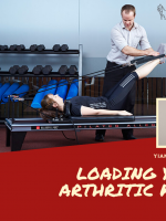 Loading Your Arthritic Knee by